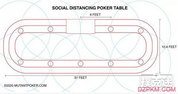 扑克在美国能否重获生机?欧美大型赛事何时回归尚未可知