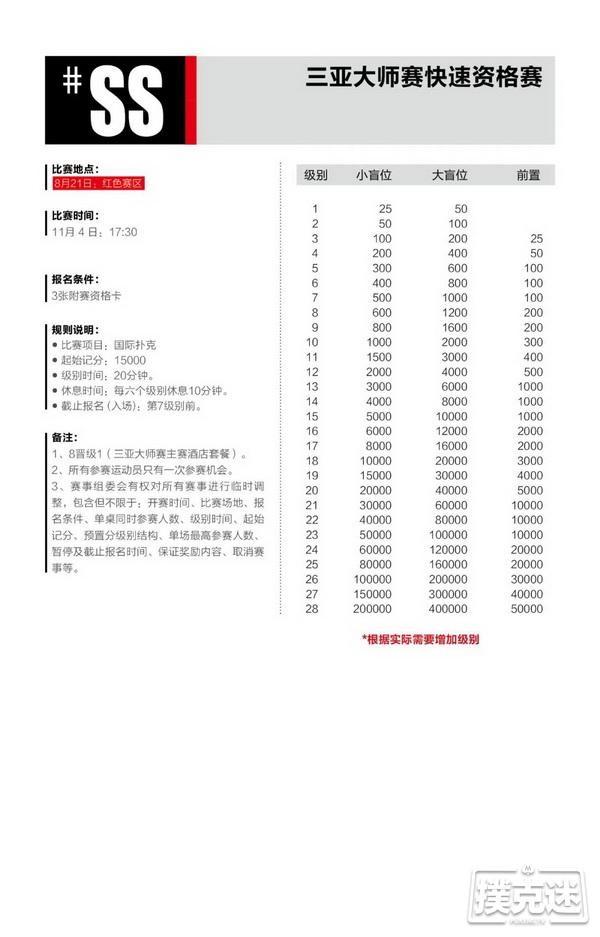 2020CPG®珠海(横琴)选拔赛详细赛程赛制发布