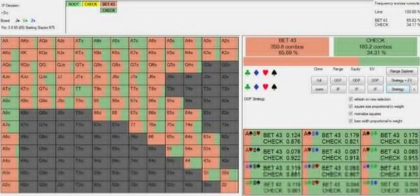 德州扑克你应该用哪些牌去半诈唬?