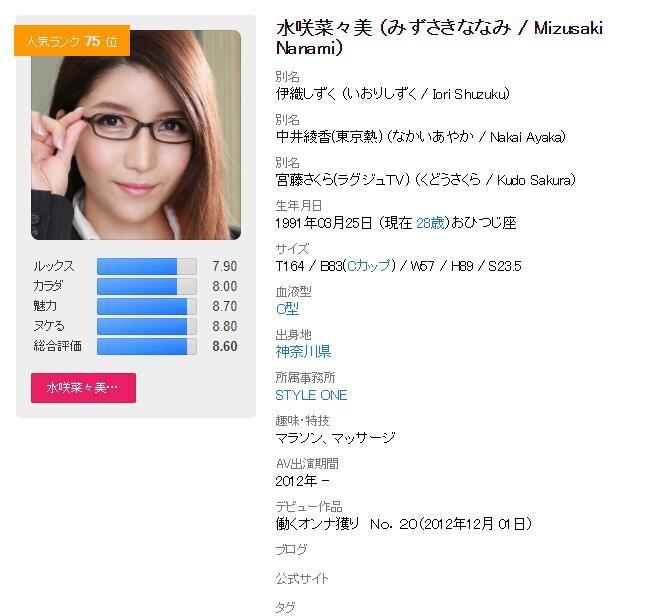HEYZO-1363:性感女教师水咲菜菜美放学后给学生一对一性辅导!