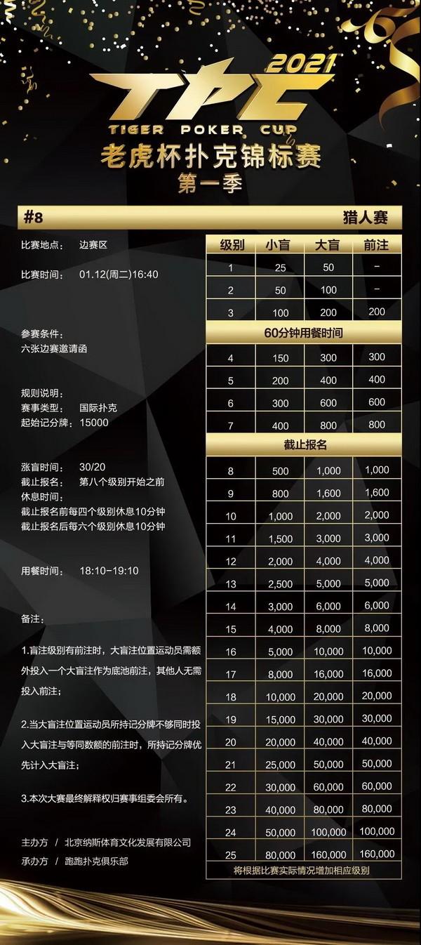 总保底奖励1200万!2021 TPC老虎杯第一季强势来袭!