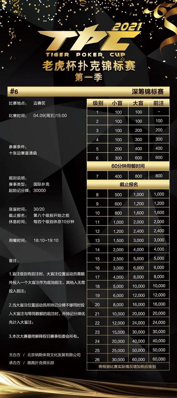 众望所归!2021 TPC老虎杯第一季扬帆起航!