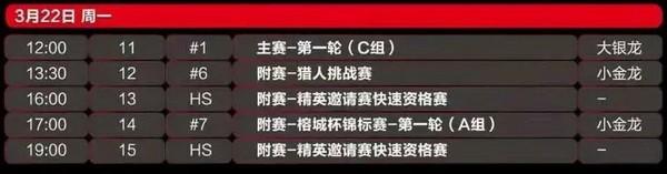 2021CPG福州站| 主赛B组420人参赛,123人晋级!