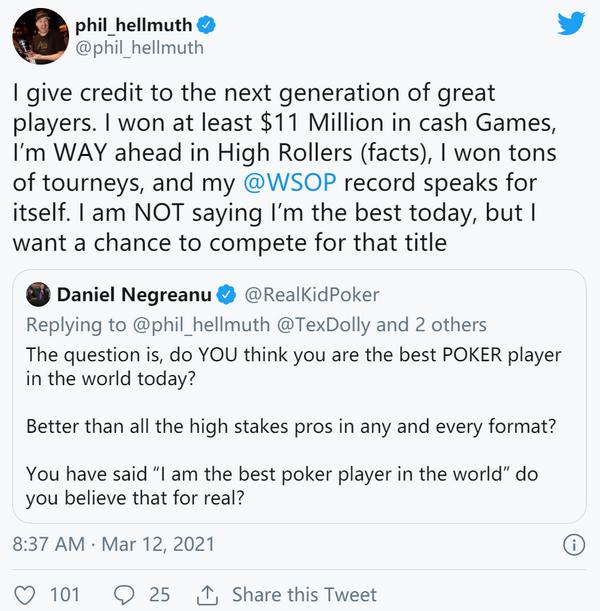 Phil Hellmuth声称他在游戏中至少盈利1100万美元
